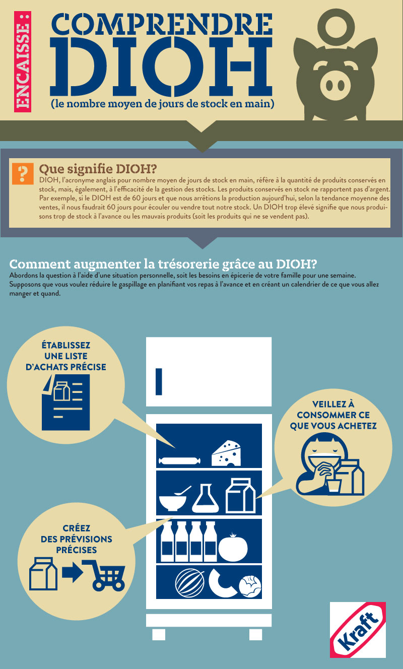 DIOH-infographic_fr