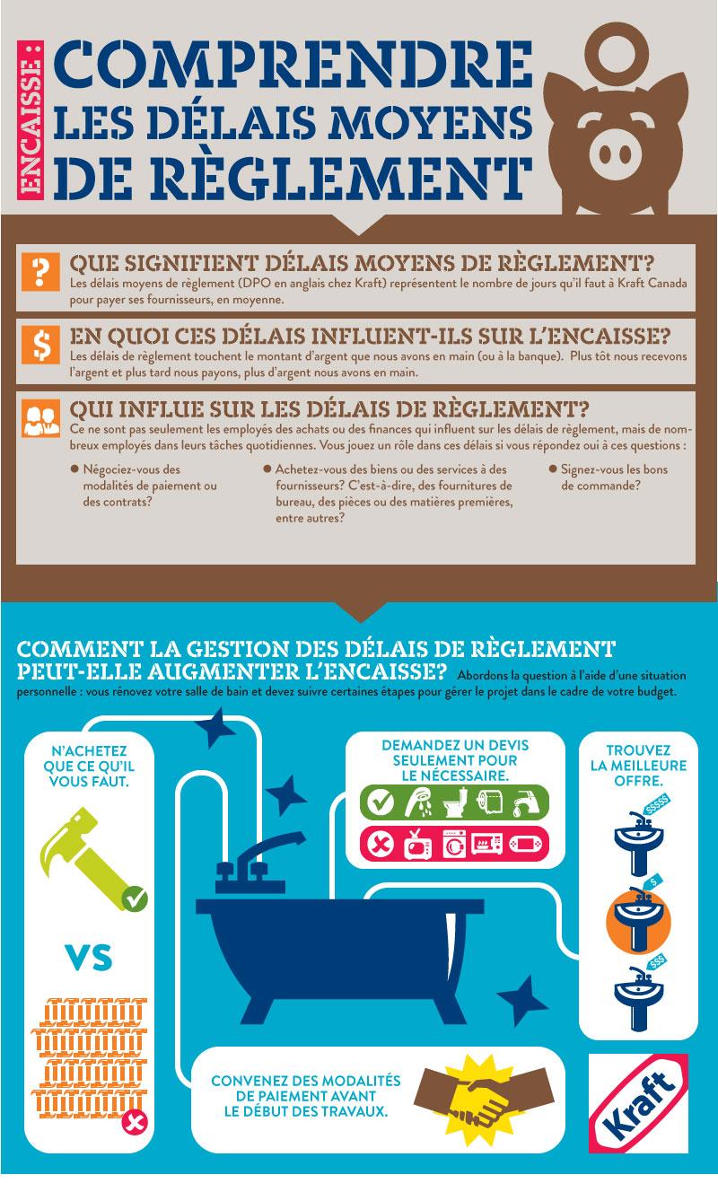 DPO-infographic_fr