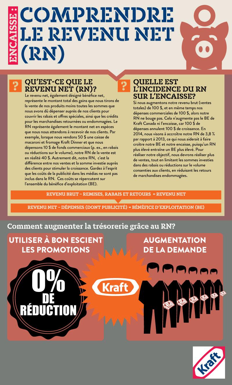 NR-infographic-fr