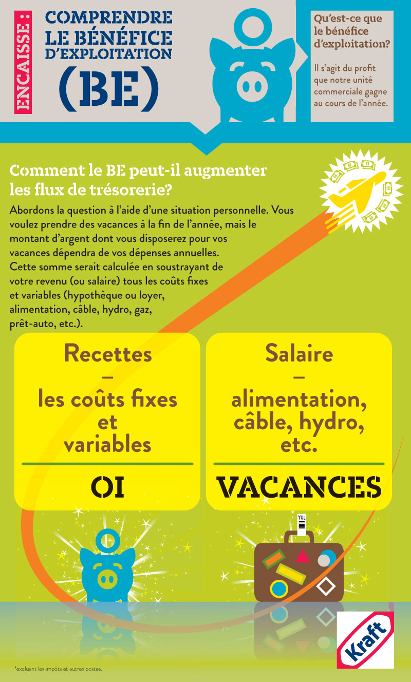 OI-infographic_fr