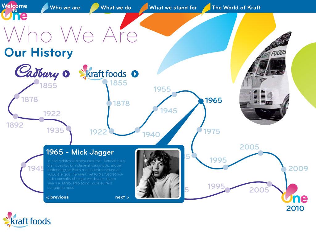 who_history_life