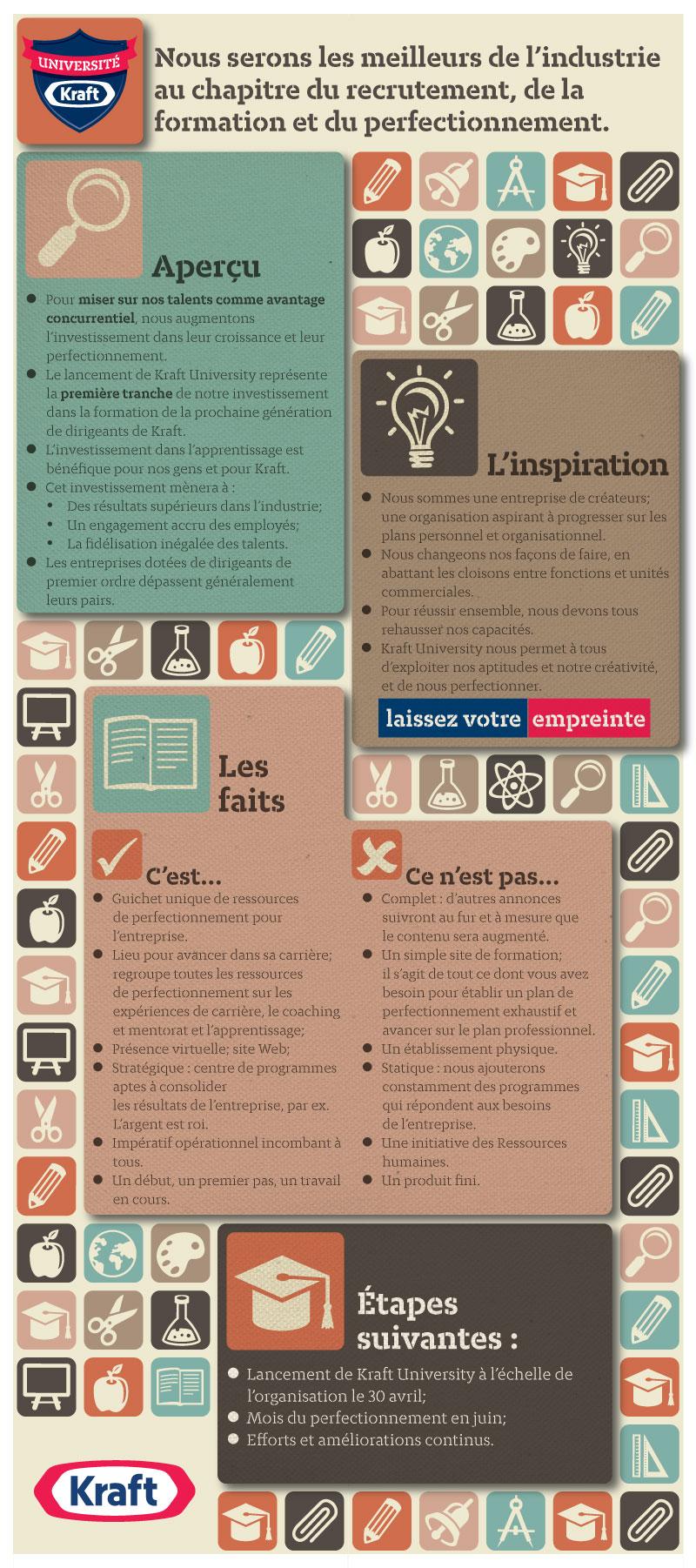KU-info_fr